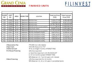 Grand Cenia Residences price 2 Sept. 2017