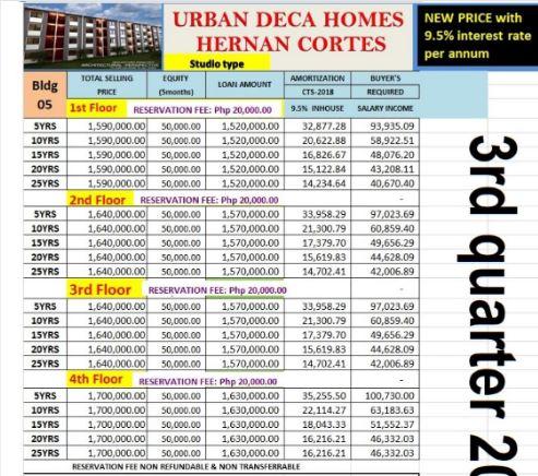 Urban Deca Homes Hernan price june 2019