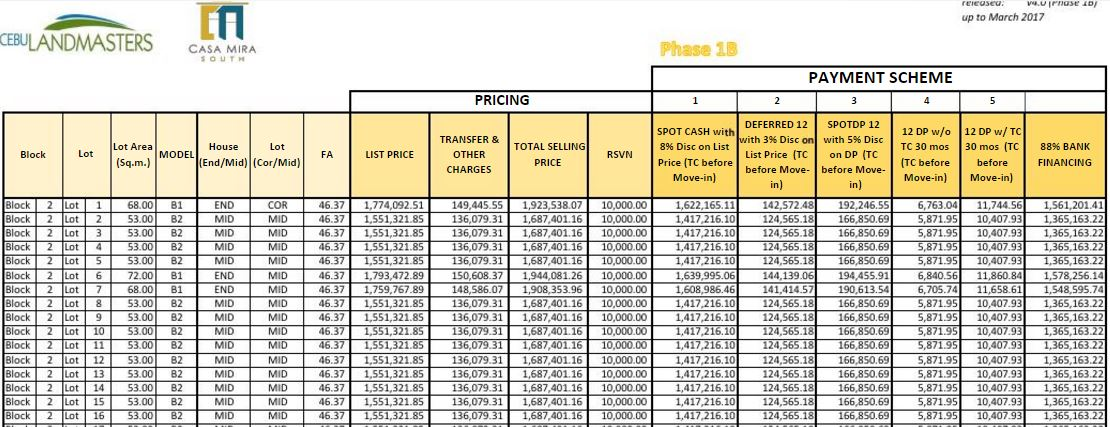 Casa Mira naga phase 1B 2 lot 16 jan