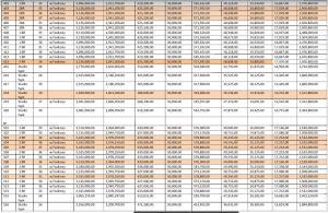 Trivoli Condo price 2 April