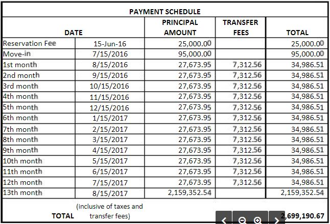 Juanita Residences payment scheme