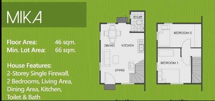 camella-easy-homes-mika-flr-plan