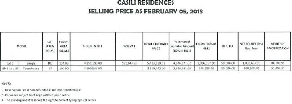 Casili Residences price Feb. 2018