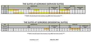 Gorordo Suites service suites