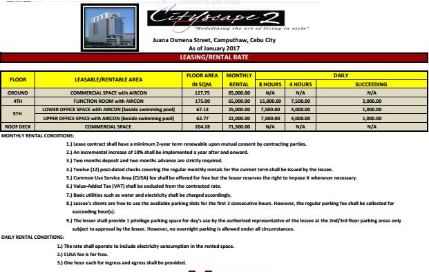 Cityscape rental 2