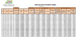 Nortierra Pitos price feb 2
