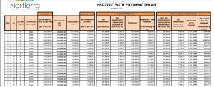 Nortierra Pitos price feb