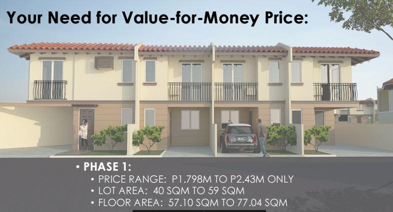 Nortierra Pitos price range