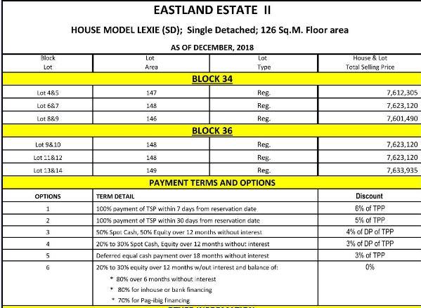 Eastland 11 price dec. 2018