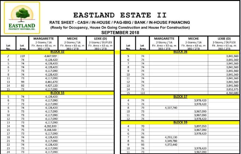 Eastland Estate 11 Price Sept. 2018