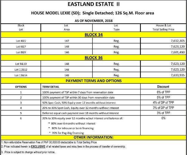 Eastland price 3 Nov. 2018