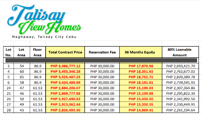 Talisay View Homes price june