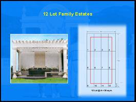 Angelicum Garden of Angels 12 lot family estate
