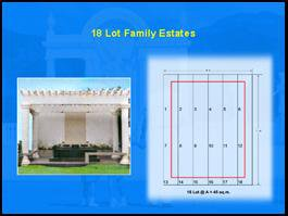 Angelicum Garden of Angels 18 lot family estate.