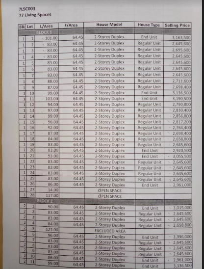 Bali Residences by Aldea price list 1