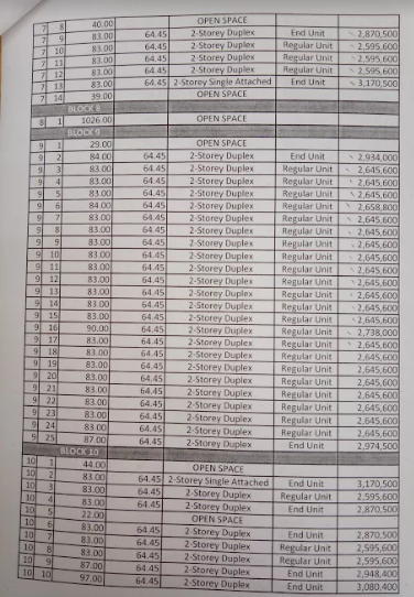 Bali Residences by Aldea price list 3
