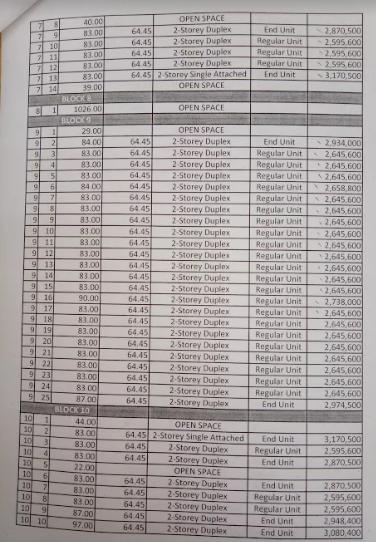 Bali Residences by Aldea price list 3
