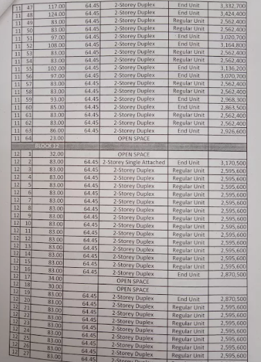 Bali Residences by Aldea price list 7