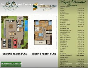 Minglanilla Highlands floor plan 1 Single Detached