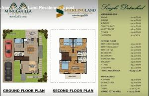 Minglanilla Highlands floor plan 2 Single Detached.
