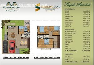 Minglanilla Highlands floor plan 3