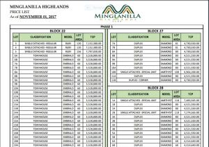 Minglanilla Highlands price 1 Nov. 2017