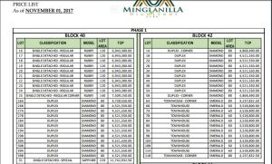 Minglanilla Highlands price 7 Nov. 2017