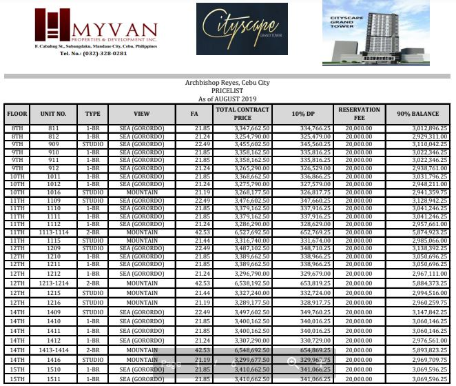 Cityscape Grand Tower price 1 Sept. 2019