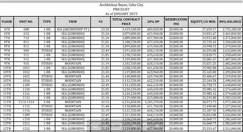 Cityscapes grand tower price 1 march 2019