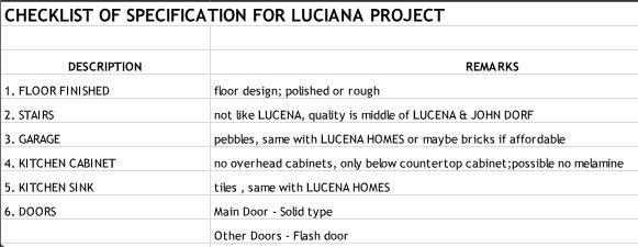 Luciana check list