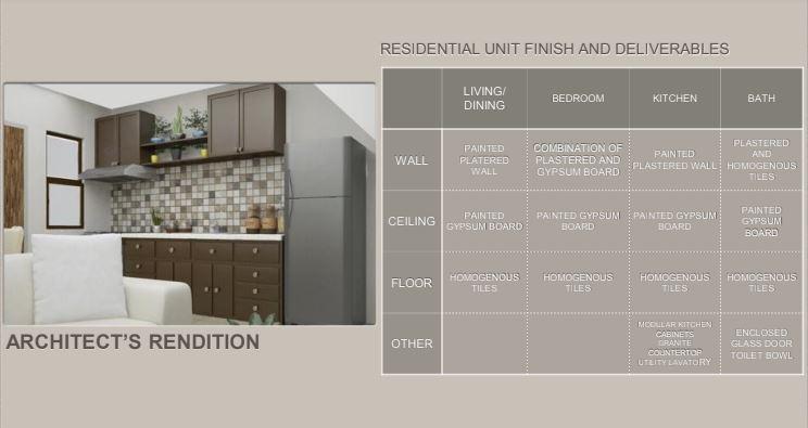 Natalia Residences finish unit