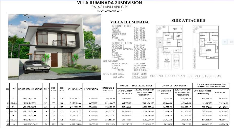 Villa Iluminada price jan. 2019