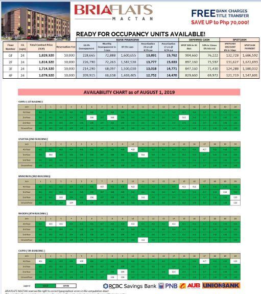 Bria Flats price RFO Aug. 2019