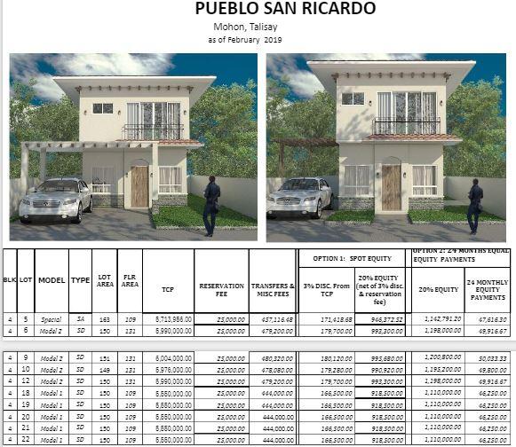 MLD Pueblo San Ricardo price