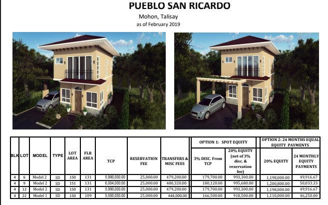 Pueblo San Ricardo price Sept. 2019