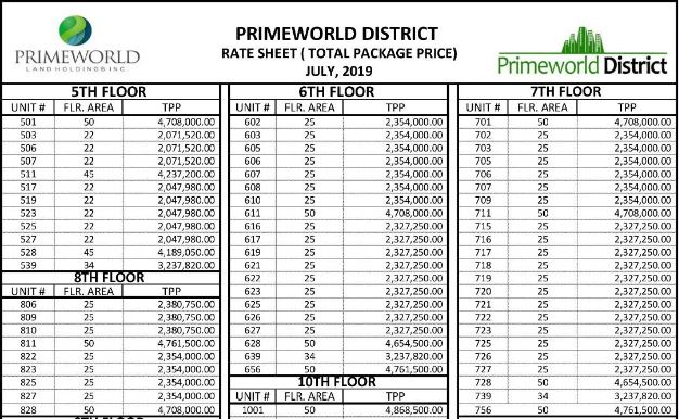 Prime world price 1 july 2019