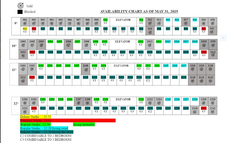 Arc Towers available chart