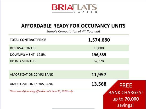Bria Flats computation june 2019