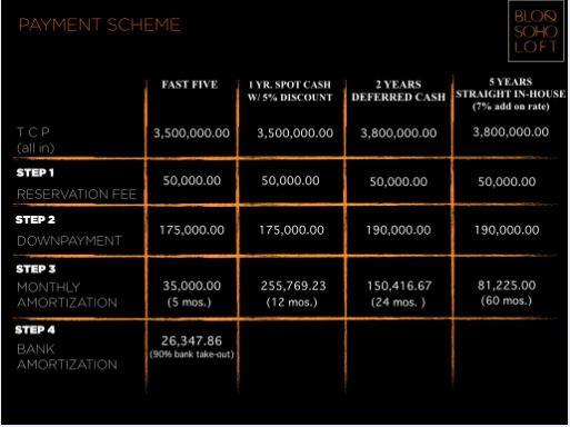 Bloq Soho Loft price list