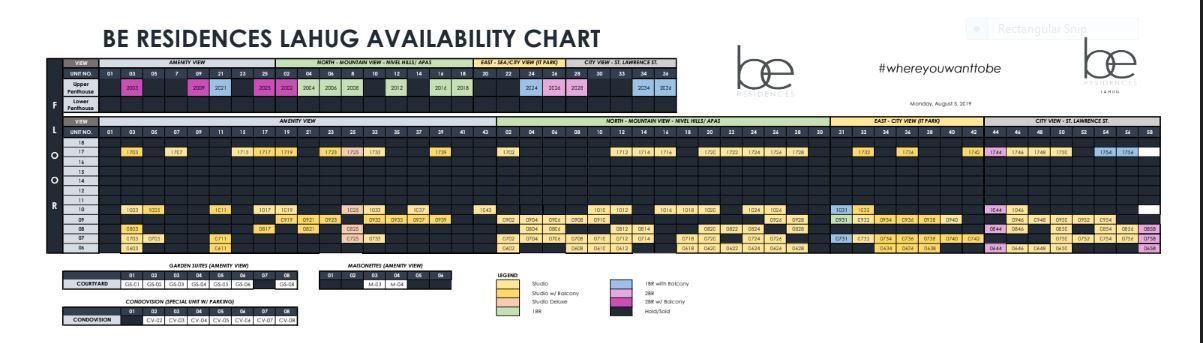 Be Residences chart