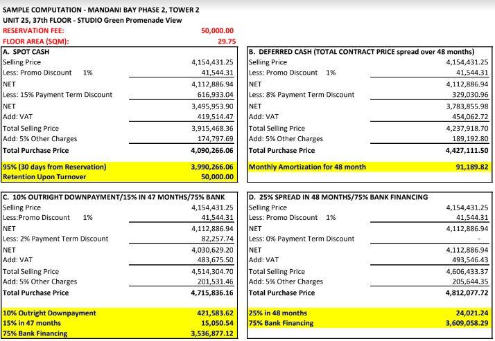 Mandani price 2 phase 2