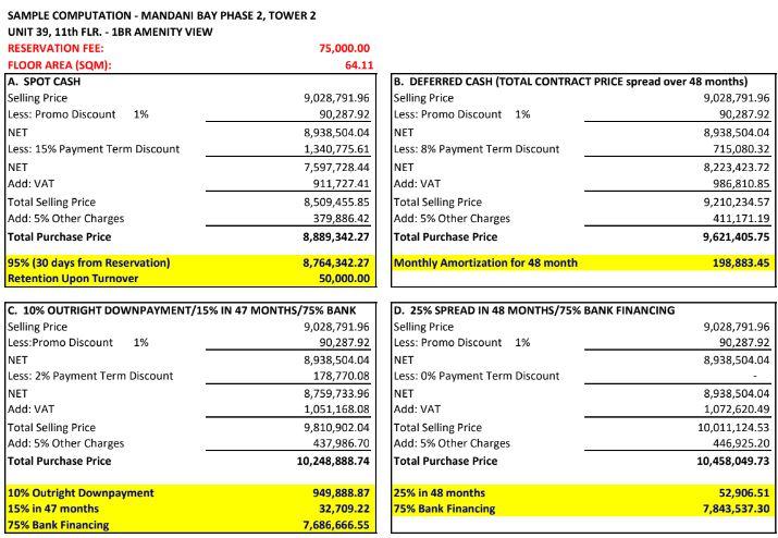 Mandani price 3 phase 2