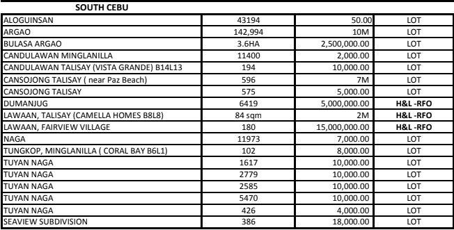 brokerage Listings 2 by Nexus