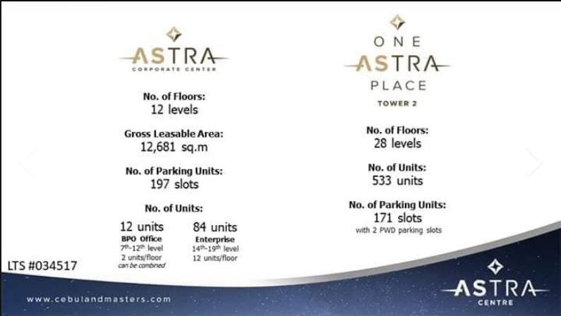 Astra Level