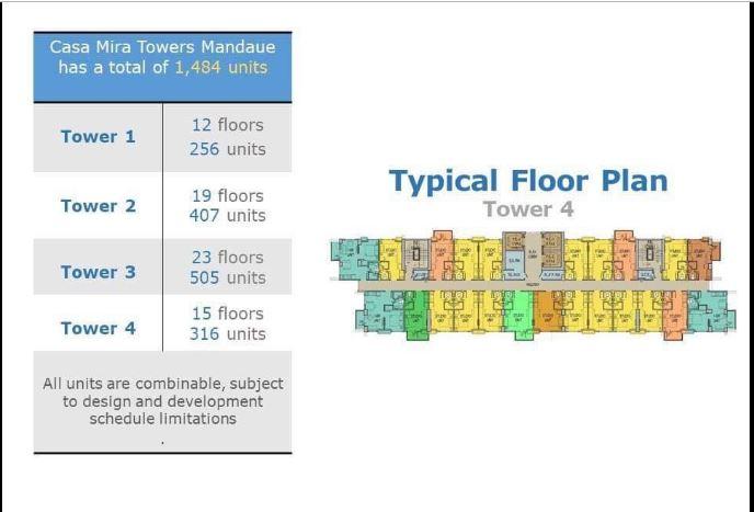Casa Mira Towers Mandaue map 2