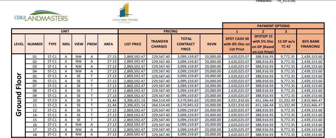 Casa Mira towers Mandaue price ground 1