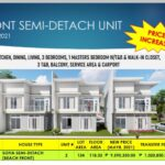 Sofia Subdivision located in Liloan, Cebu. . .